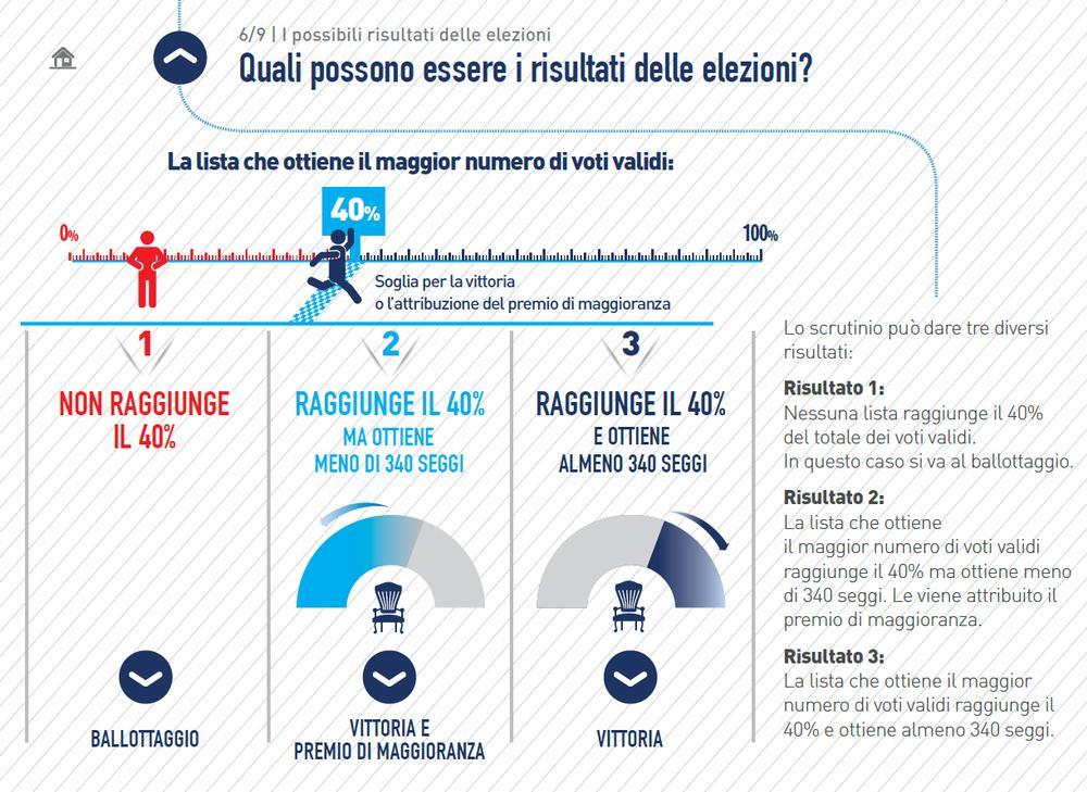 legge_elettorale_Italicum