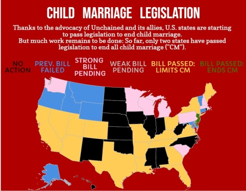 CHILD, MARRIAGE, USA